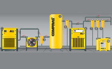 Оборудование для подготовки сжатого воздуха